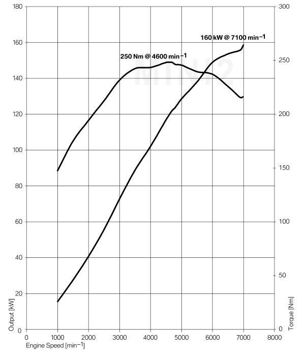 GPpowercurve.jpg